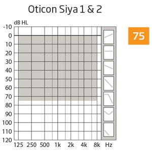 Oticon_Siya1_2_IIC_75