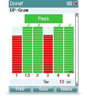 DP-диаграмма