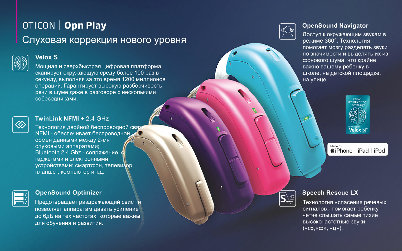 Oticon Opn Play технологии